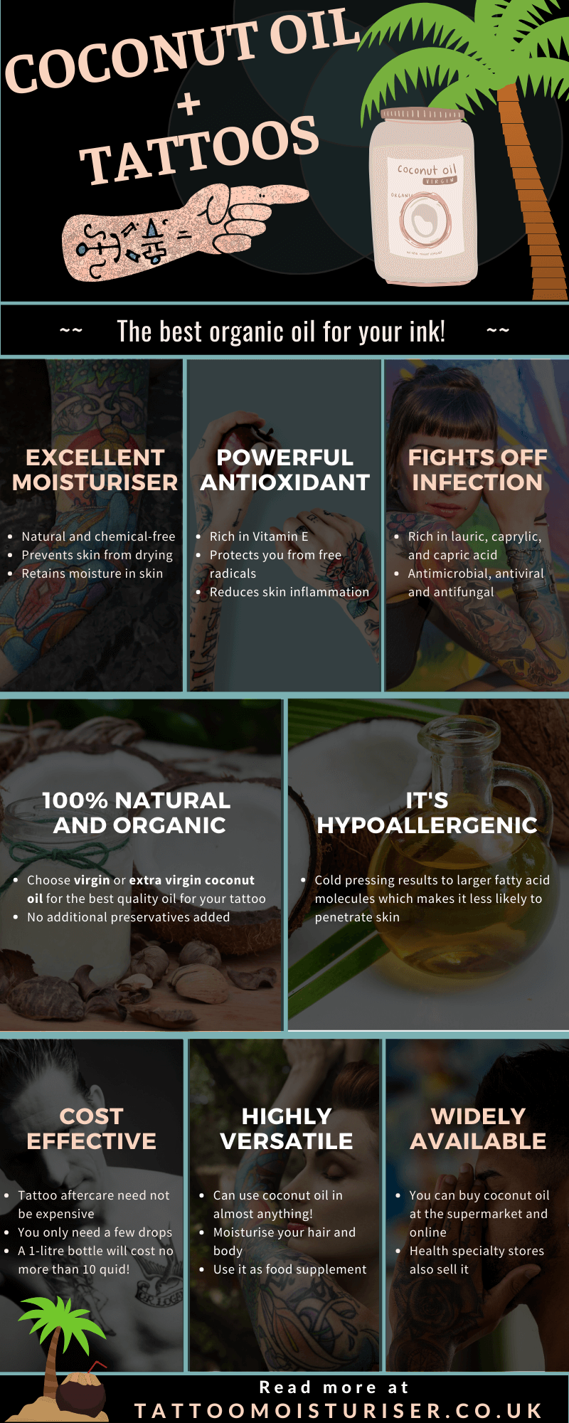 Infographic summarising the benefits of using coconut oil on tattoos